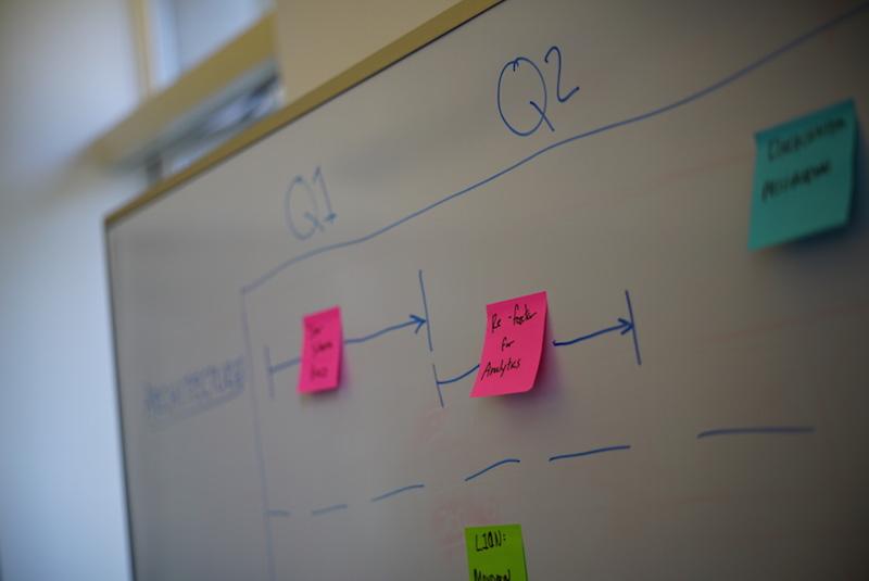 wizeline-product-roadmap-planning-2016