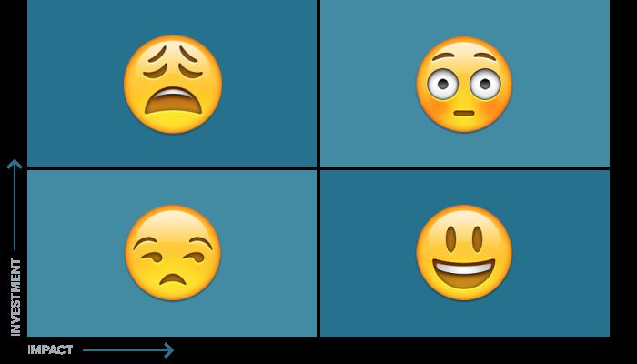 impact-invest-emoji-700x400